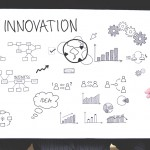 Innovate or Die – Time for a Whole of Business Strategy